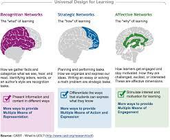 instructional design models universal design for learning udl