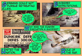was the dunkirk evacuation a success or a defeat comic strip