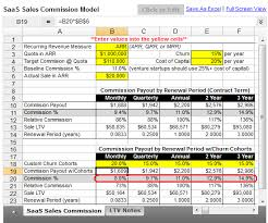 Sales Commission Excel Template Sales Compensation Made Easy