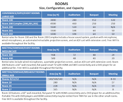 audio visual equipment u0026 services room specs and pricing u2014 the meeting house