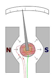 symbols mesmerizing voltmeter wiring diagram digital of