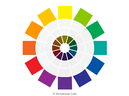 Colour Shades Get To Know The Color Wheel Sensational Color