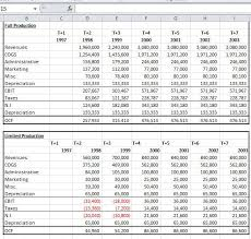Discounted Flow Analysis Excel Template Capital Budgeting Project Analysis Microsoft Excel