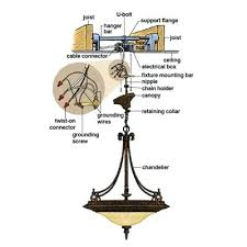 How To Install A Hanging Light Fixture Unique How To Install A Hanging Light Fixture For A Diagram