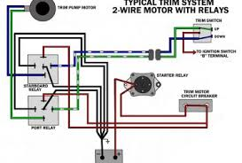 gm blower motor works on one speed only auto repair facts