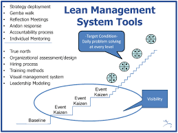 Lean Consulting Jobs Lean Management System Tools Lean Manufacturing Pinterest