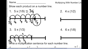 Multiplying Fractions By Whole Numbers Worksheets Math Multiplying Fractions W Number Line 1 3 Youtube