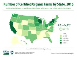 2016 by 2016 Sales Of U S Certified Organic Agricultural Production Up 23