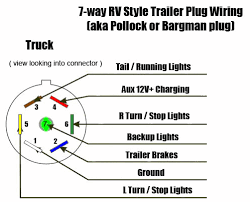 trailer lights troubleshooting 7 pin 7 way plug wire diagram wiring diagrams