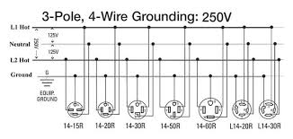 3 pole 4 wire receptacle wiring diagram 3 wiring diagrams