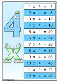 Table Of 4 by The Times Tables Pack