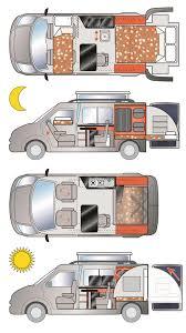 vw camper conversion kits mev ltd