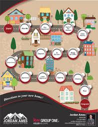 Map Me Home Buying Road Map