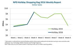 thanksgiving week sales more than doubled the prior week s sales