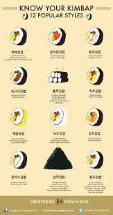 get to know kimbap the korean answer to japanese sushi rolls