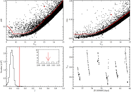 a wide field survey for transiting jupiters and eclipsing pre