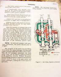case 1830 skid steer uni loader shop manual service technical