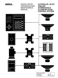 ansul autopulse iq 301 analog addressable alarm release control