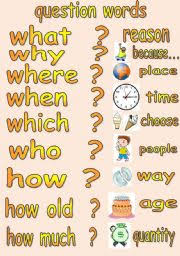 the question words mrs keeley u0027s classroom
