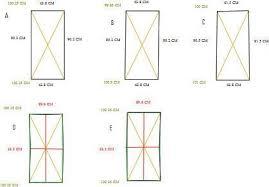 window measurements commissions