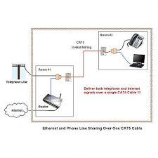 network tap u0026 more dualcomm rj45 rj11 splitter cable sharing