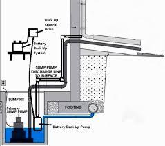 basement bathroom ejector pump bear bathroom accessories shaker
