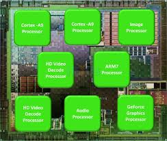 nvidia refocuses on android for tegra 2 targets apple a4