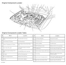 2002 isuzu axiom engine diagram 2002 acura tl engine diagram