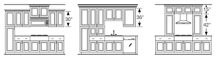 Standard Cabinet Measurements Perfect Kitchen Wall Cabinets Height Dimensions Chic Throughout