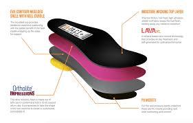 Comfort Sockliner Magnum Boots