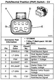 neutral safety switch wiring truck forum