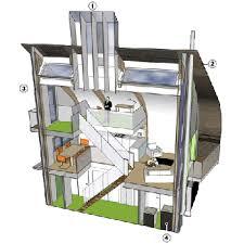 eco friendly homes plans picturesque design ideas eco friendly home designs interior 17