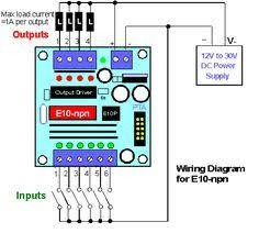 plc block diagram plc programming pinterest block diagram