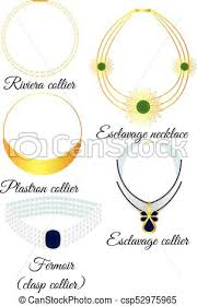 necklace types images Types of necklaces in appearance vector illustration jpg