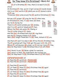 25 best guitar tabs images on pinterest guitar tabs menu and