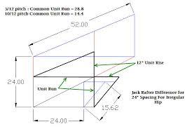 Irregular Hip Roof Framing Irregular Hips Roof Framing Geometry