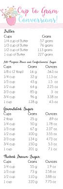 convertisseur mesure cuisine cups to grams conversion chart mesure astuces et cuisiner