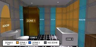 what are bathroom zones ip ratings explained downlights co uk