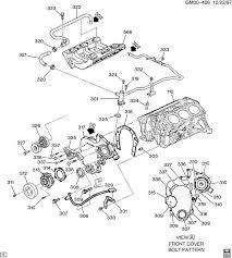 2004 oldsmobile alero engine diagram 28 images 99 olds alero