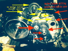 04 400 4x4 starter gear arcticchat com arctic cat forum