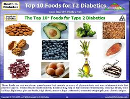 top 10 super foods that reverse type 2 diabetes