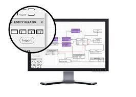 datenbank design tool database design tool lucidchart