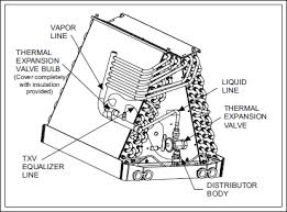 sequence of operation for an air conditioning system doug u0027s hvac