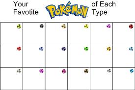 Meme Font Type - pokemon type meme gen vii approved by amelia411 on deviantart