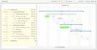 gantt chart in activecollab uswebstyle blog