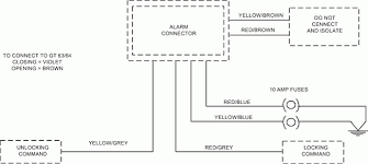 zafira b wiring diagram zafira wiring diagrams instruction