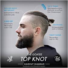 top knot hairstyle men men s trend haircuts undercuts top knots hair and beards
