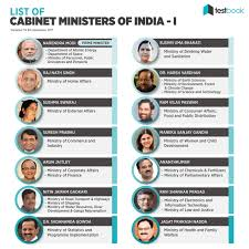 New Cabinet India New List Of Cabinet Ministers Of India Gk Notes In Pdf