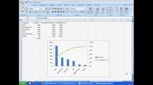 create a pareto chart youtube