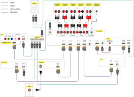 wiring diagram whole house audio archives elisaymk best of
